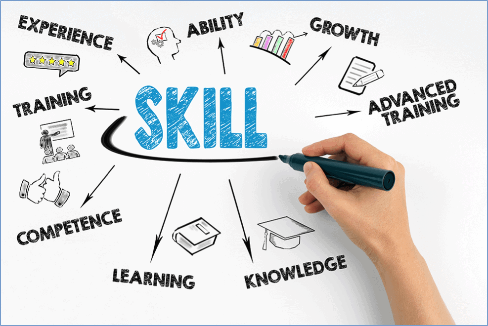 What is the most desired skill in 2021